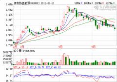 保利协鑫公布一季度业绩 多晶硅成本将再降3美元