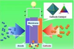 美研发出纳米结构燃料电池  性能高生产成本低