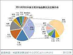 2015年8月中国手机市场分析报告
