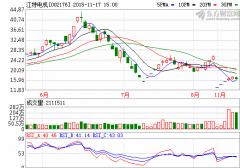 江特电机拟全控九龙汽车 已收购32.62%股权