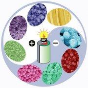 我国学者研发出低成本新能源固体电池材料