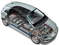 概念股全线活跃 燃料电池为何将成新能源行业投资新宠