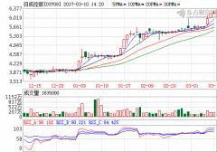 日成控股拟3315万元收购石墨烯公司江阴嘉润51%股权