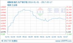 本周碳酸锂均价:电池级131500元/吨 工业级120500元/吨