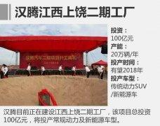 汉腾斥资百亿元建二期工厂 规划年产20万辆传统和新能源车