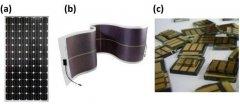 钙钛矿太阳能电池:其实不含钙 也不含钛