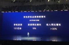 余承东:华为前三季度手机出货量1.12亿部 收入增长30%