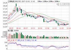 江特电机子公司成为Tawana第一大股东 确保锂精矿供应