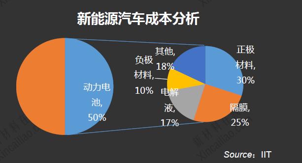 锂电池行业知多少:2015锂电池行业最新分析研究报告