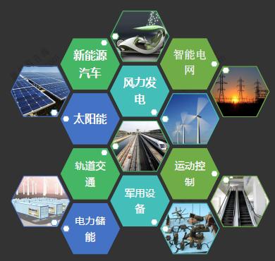2015石墨烯基超级电容器最新研究报告