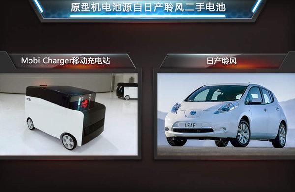 """美国一家创业公司-FreeWire将推出一款汽车专属的""""移动充电宝"""",打破固定充电桩的局限,解决电动出行方式的后顾之忧。"""