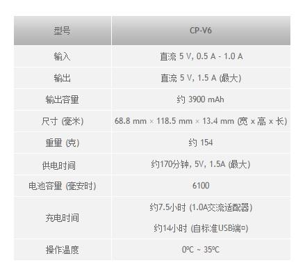 索尼CP-V6移动电源评测-包装&附件