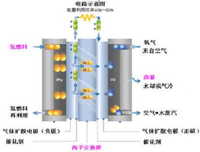 我国研发出成本低廉的新型固体电池材料