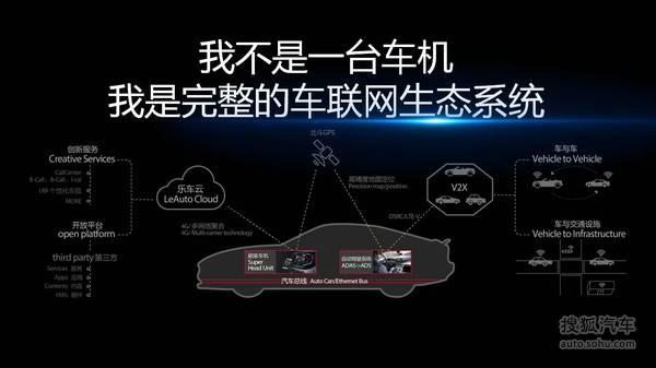 乐视车联战略内部ppt分享 打造未来交通生态