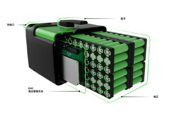 镍钴锰酸锂、磷酸铁锂、钴酸锂和锰酸锂四种电池安全性比较