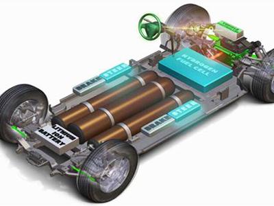 锂电池成本大幅下降 如何把握燃料电池投资机会?