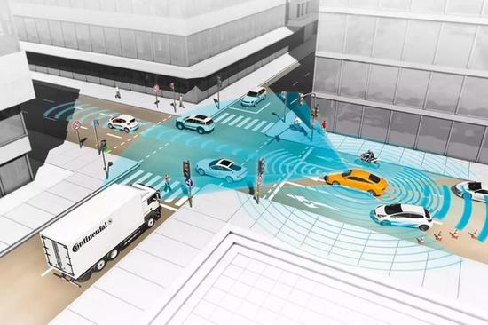 无人驾驶技术引爆市场 如何在AI时代抢占先机?