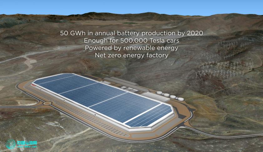 【快讯】特斯拉将新建4座超级电池工厂  松下大连锂电池新工厂开业