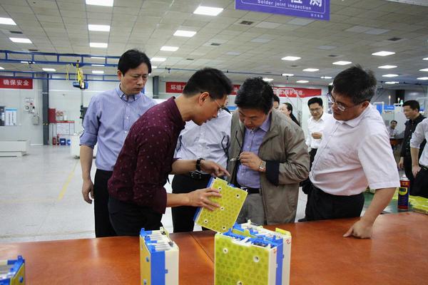江西省发改委副主任李志刚一行莅临远东福斯特参观调研