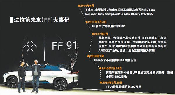 电动汽车FF91国内售价或超200万 贾跃亭背水一战