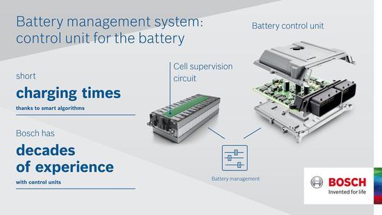 认为风险太大  德国博世全面抛弃电池生产计划