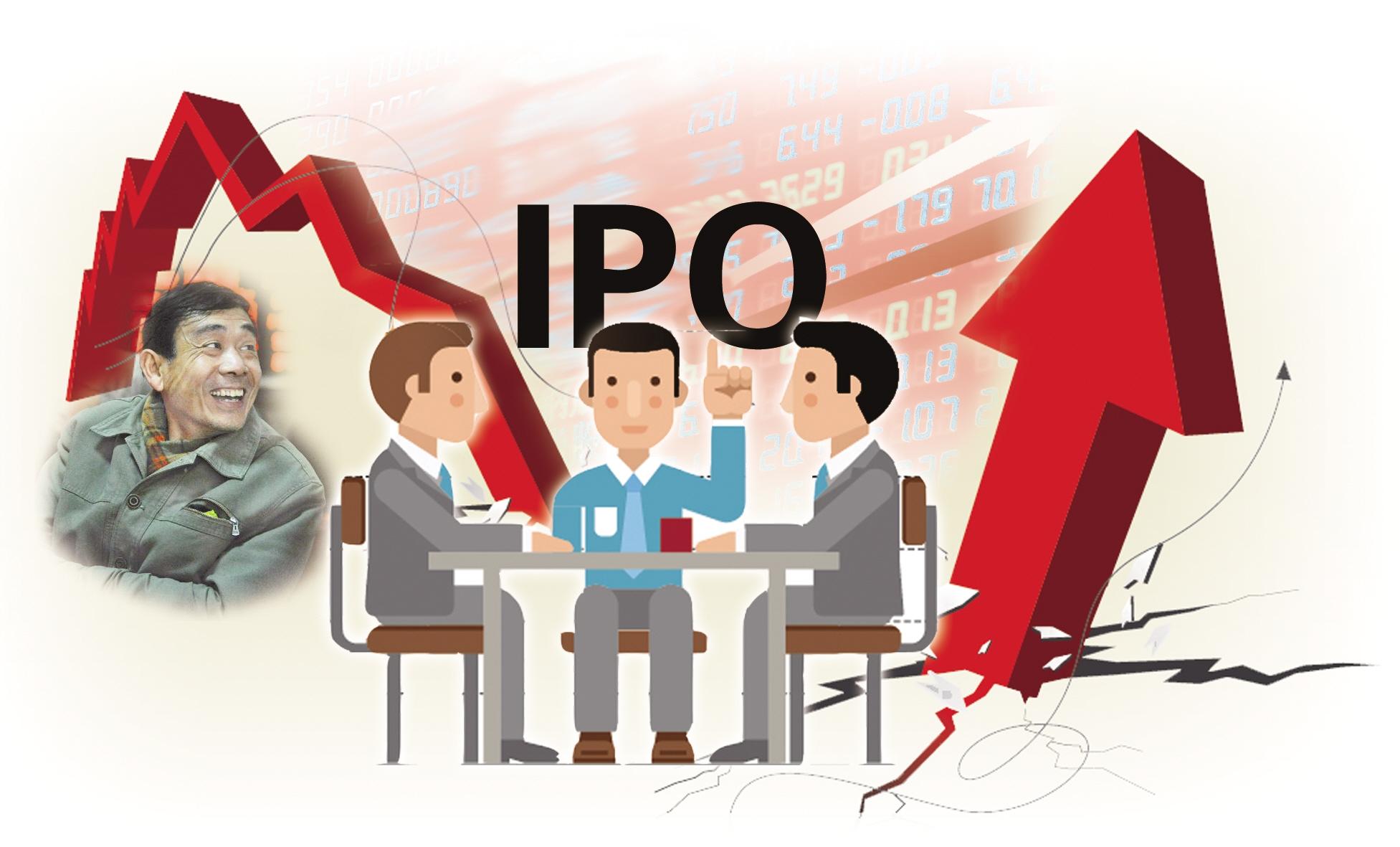 IPO排队数量减少是企业敬畏市场的开始