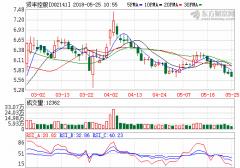 贤丰控股合资公司万吨级工业级碳酸锂建设项目获批