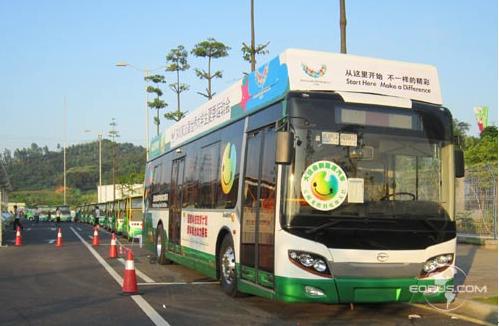 京威股份:参股公司五洲龙氢燃料电池客车在大同市试运营