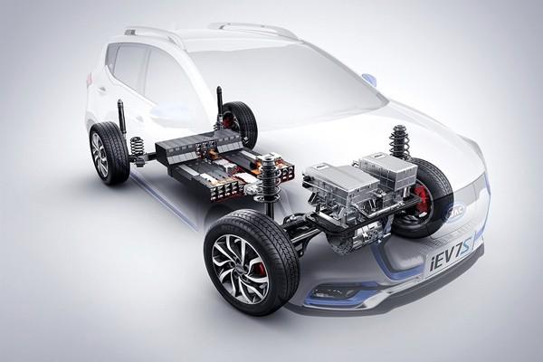 2024年电池热管理系统行业预测  亚太地区增长最快