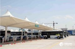 中国谋求主导汽车电气化时代:发展清洁能源只是第一步