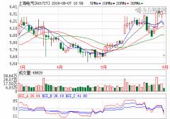 上海电气终止收购多晶硅生产企业江苏中能51%股权