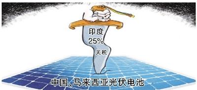 """印度征收25%光伏关税 全球光伏市场正在""""去中心化"""""""