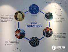 福建石墨烯产业发展提速 制备和应用专利申请量超400个