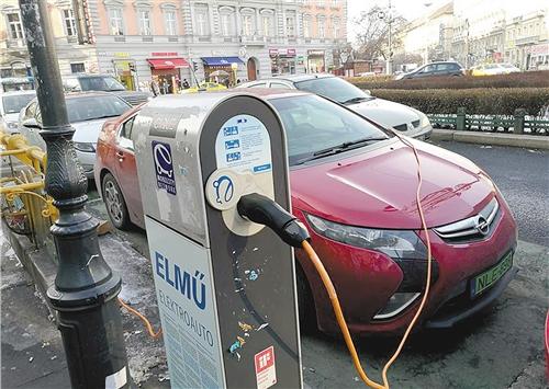 行业巨头纷纷设立电动车工厂  匈牙利加快发展电动汽车