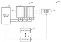 特斯拉电池专利申请:改进液冷电池防过热