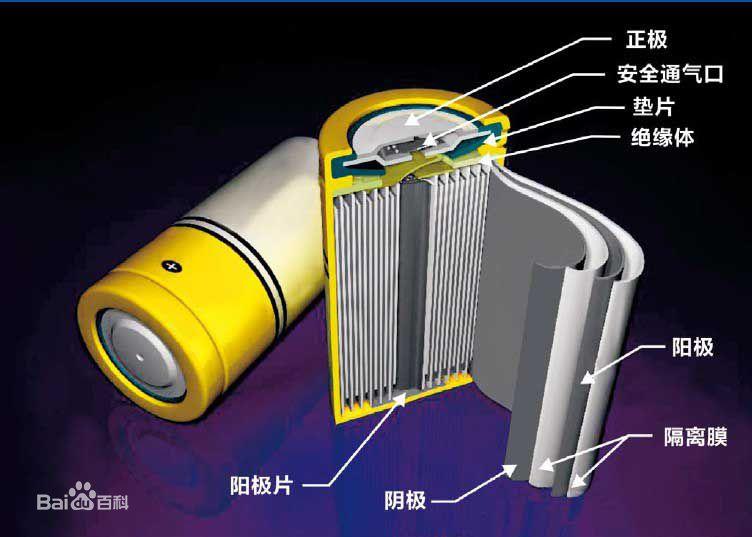 马格尼斯资源欲转型技术公司 拟推出固态电池