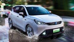 广汽本田将投32.7亿元建2大新能源汽车项目 年产能17万辆