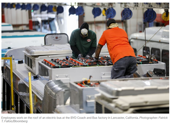 到2040年储能市场将吸引1.2万亿美元投资 成本急剧下降推动电池热潮