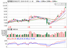 江西铜业29.76亿元收购恒邦股份29.99%股权