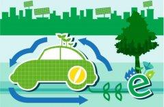 市场监管总局发文推动新能源车召回 剑指车辆起火和三电缺陷问题