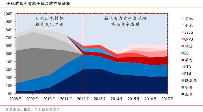 5G规模商用关键年份到来 两大领域将成增量红利