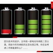 不只电池问题 新能源二手车为啥那么惨?