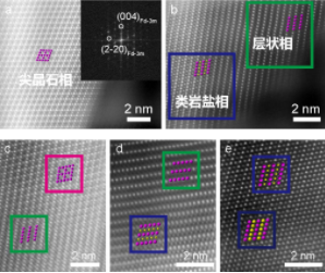 提升所锂电池正极材料稳定性 中科院化学获新进展