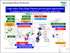 在华加码布局新能源汽车马达 日本电产5亿美元工业园项目落地