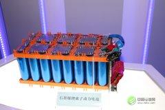 石墨烯基锂电池售价低于1800元/kW‧h将在电动叉车市场较具竞争力