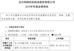 永兴材料预计2019年净利3.49亿元–3.87亿元 同比下降0%-10%