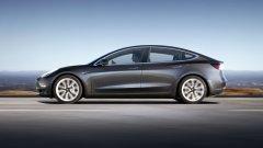 丹麦3月汽车销量跌42% 新能源车销量创新高