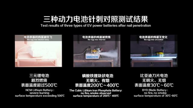 """优化动力电池市场组成   """"五分钟""""强制标准正式出台"""