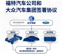 60万辆!福特2023年起将基于大众MEB平台生产电动汽车