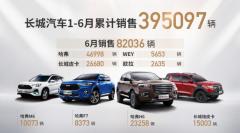 长城汽车上半年新能源品牌欧拉销售9436辆 新车型欧拉白猫公布